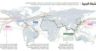 الخطوط البحرية للانترنت