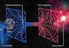 نظرية الاوتار الذهبية