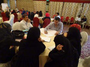 ورشة تدريب المتدربين في التغيرات المناخية والتنمية المستدامة بصنعاء.