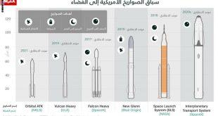 rocketsX1100